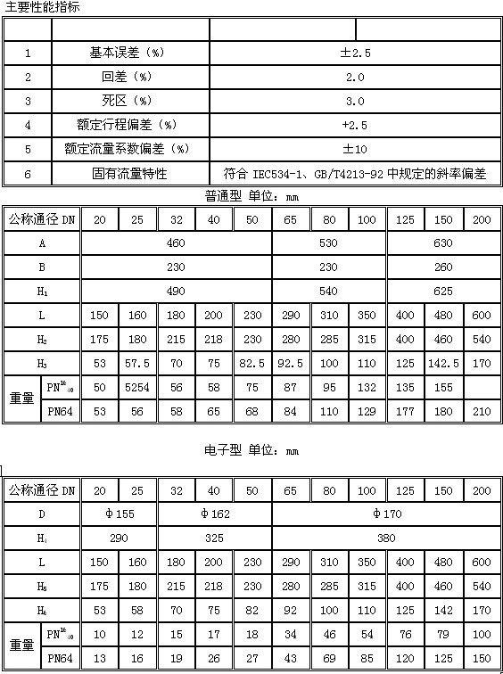 上海shenpoker中文官網閥門製造有限公司